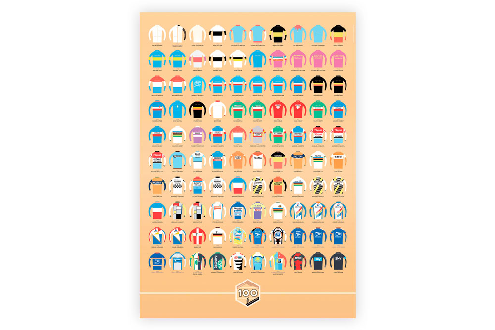 Tour de France 100 Litho Print by Beach-o-Matic