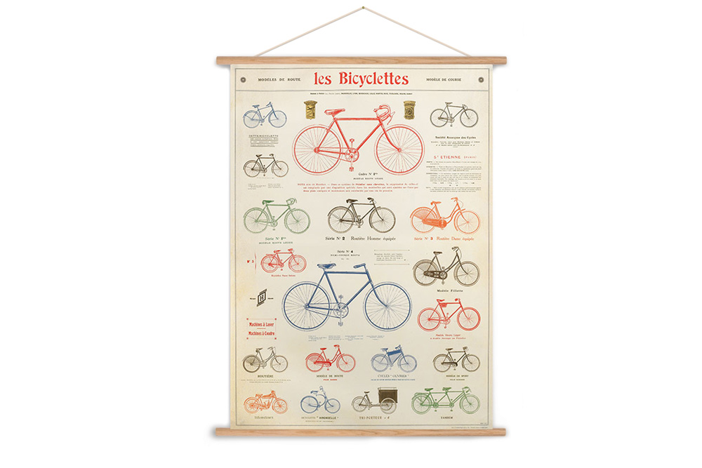 Vintage Vertical Poster Kit