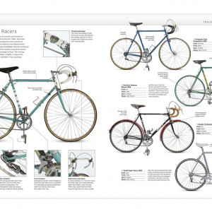The Bicycle Book – The Definitive Visual History