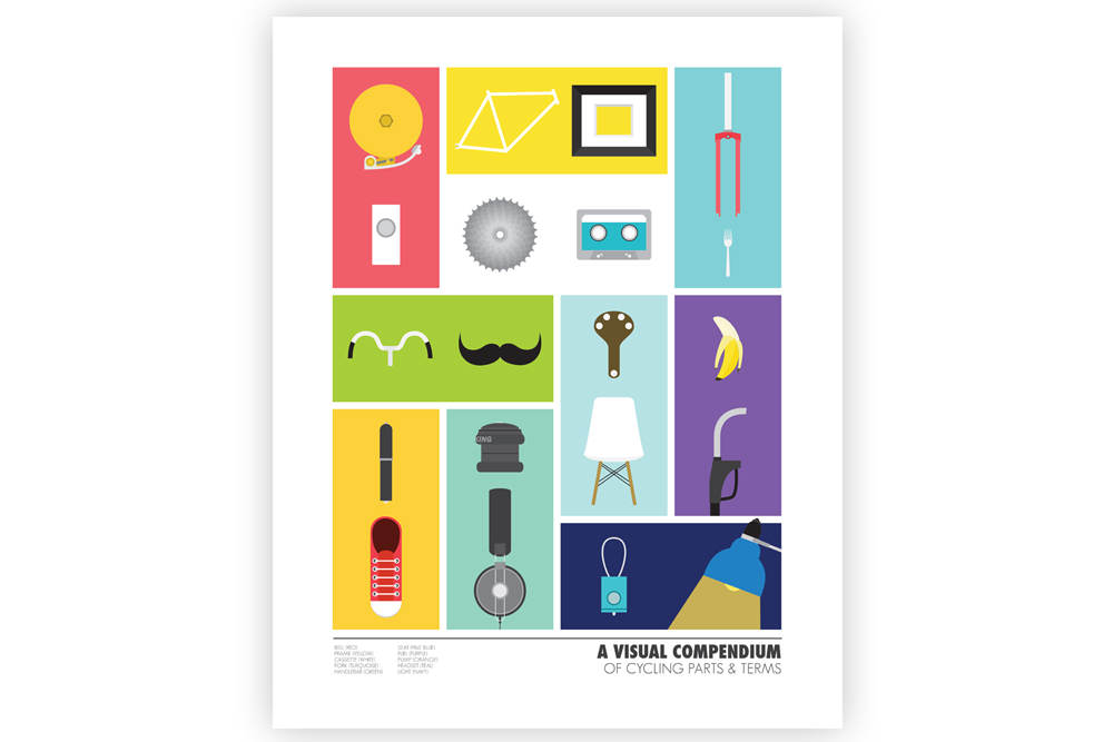 Visual Compendium of Cycling Poster by Rebecca J Kaye