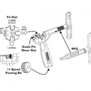 Pedro's Tutto - Multi-Chain Tool - CycleMiles